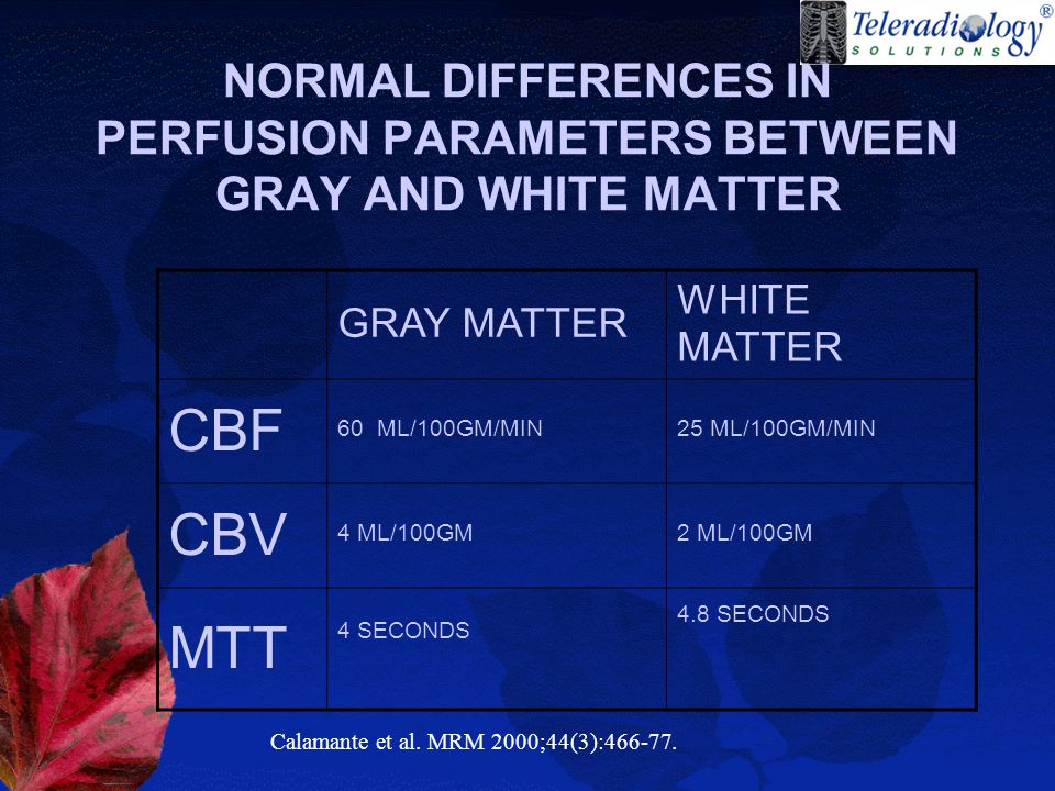 NORMAL DIFFERENCES IN PERFUSION PARAMETERS BETWEEN GRAY AND WHITE MATTER GRAY MATTER WHITE MATTER CBF 60 ML/100GM/MIN25 ML/100GM/MIN CBV 4 ML/100GM2 ML/100GM MTT 4 SECONDS 4.8 SECONDS Calamante et al.