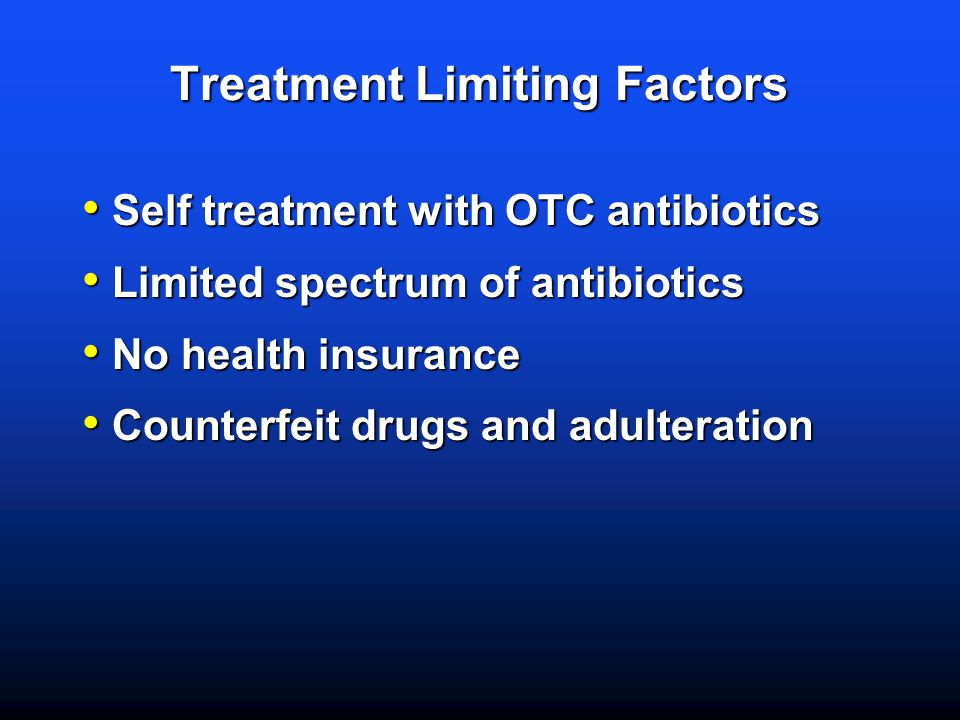Treatment Limiting Factors Self treatment with OTC antibiotics Self treatment with OTC antibiotics Limited spectrum of antibiotics Limited spectrum of antibiotics No health insurance No health insurance Counterfeit drugs and adulteration Counterfeit drugs and adulteration