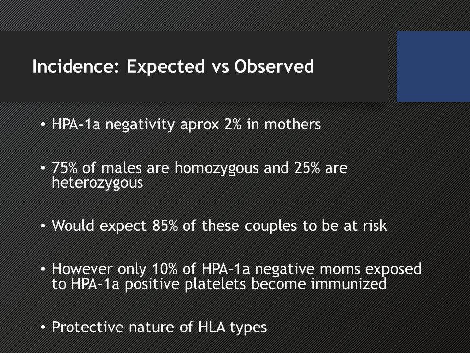 Incidence: Expected vs Observed HPA-1a negativity aprox 2% in mothers 75% of males are homozygous and 25% are heterozygous Would expect 85% of these couples to be at risk However only 10% of HPA-1a negative moms exposed to HPA-1a positive platelets become immunized Protective nature of HLA types