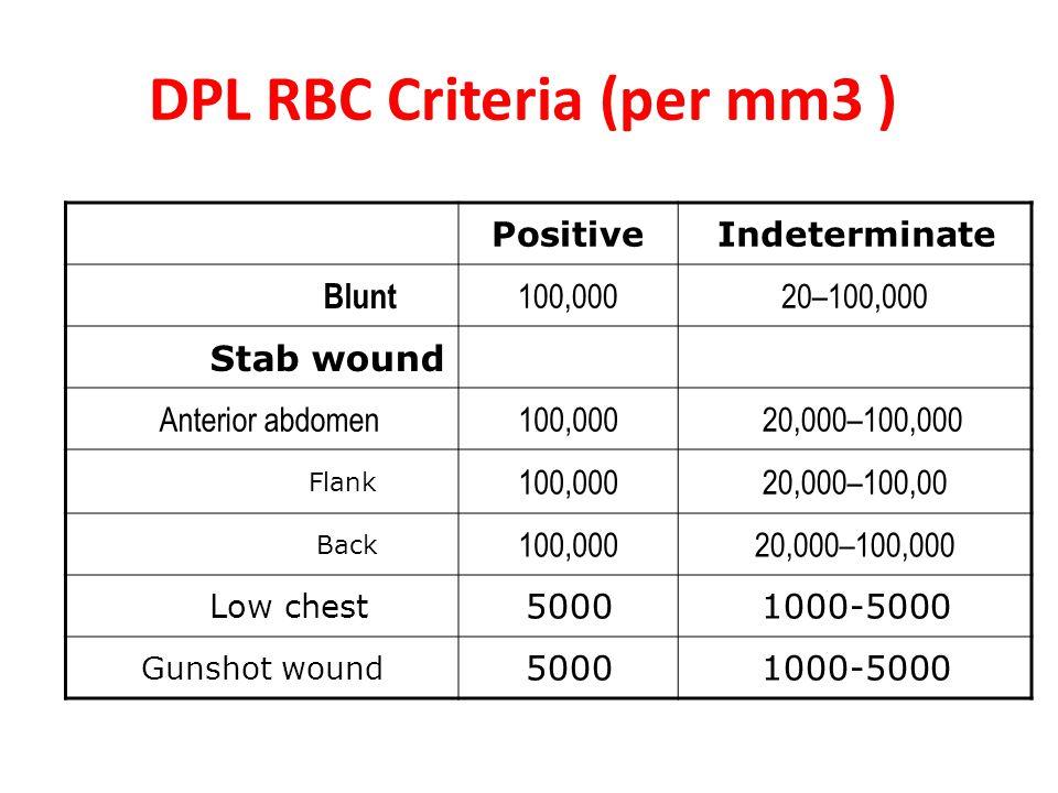 DPL RBC Criteria (per mm3 ) IndeterminatePositive 20–100,000100,000 Blunt Stab wound 20,000–100,000100,000 Anterior abdomen 20,000–100,00100,000 Flank