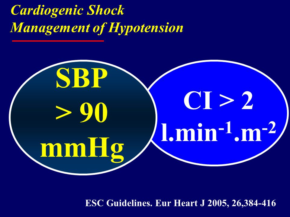 Cardiogenic Shock Management of Hypotension SBP > 90 mmHg ESC Guidelines. Eur Heart J 2005, 26,384-416 CI > 2 l.min -1.m -2