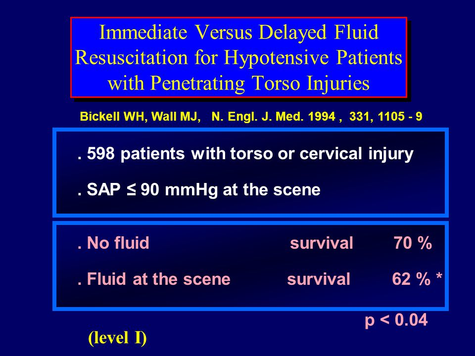 Immediate Versus Delayed Fluid Resuscitation for Hypotensive Patients with Penetrating Torso Injuries. 598 patients with torso or cervical injury. SAP
