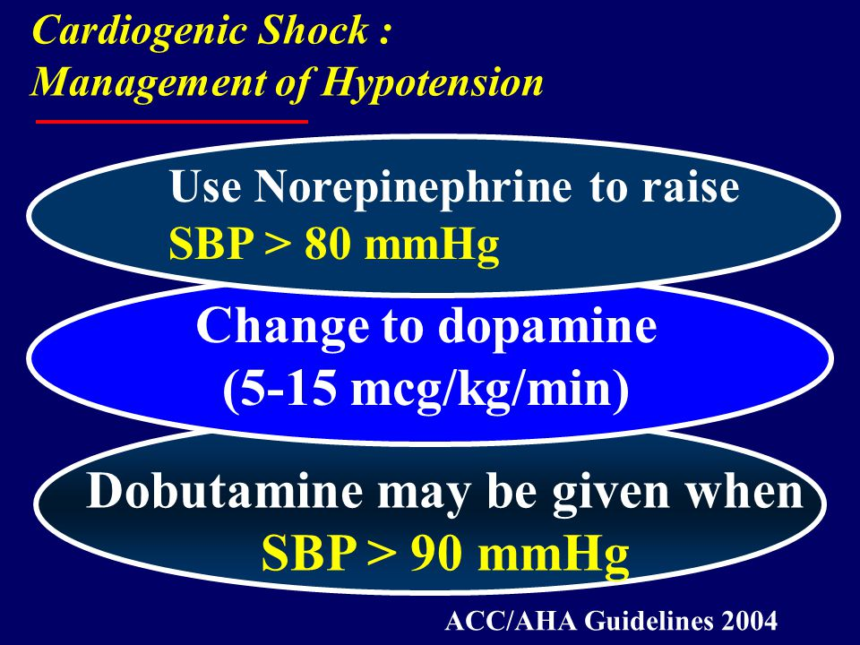 Cardiogenic Shock : Management of Hypotension Use Norepinephrine to raise SBP > 80 mmHg Change to dopamine (5-15 mcg/kg/min) ACC/AHA Guidelines 2004 D