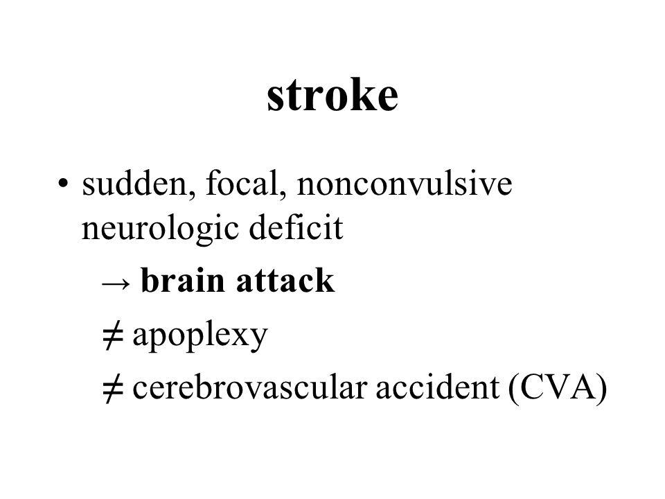 stroke sudden, focal, nonconvulsive neurologic deficit → brain attack ≠ apoplexy ≠ cerebrovascular accident (CVA)