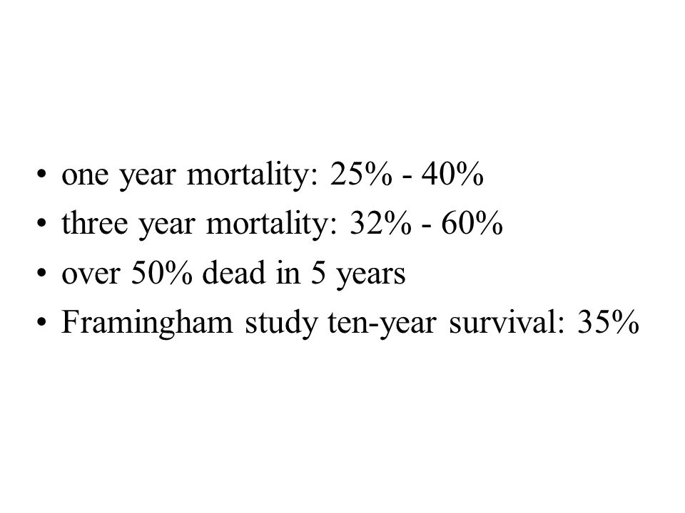 one year mortality: 25% - 40% three year mortality: 32% - 60% over 50% dead in 5 years Framingham study ten-year survival: 35%
