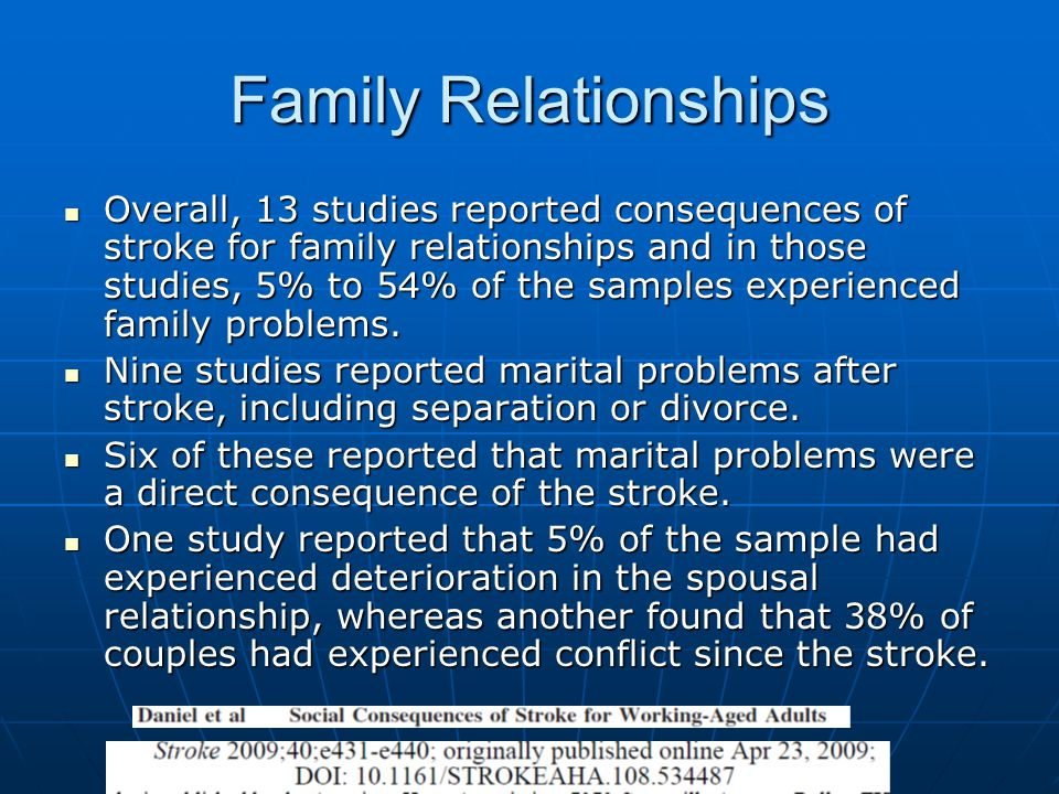 Family Relationships Overall, 13 studies reported consequences of stroke for family relationships and in those studies, 5% to 54% of the samples experienced family problems.