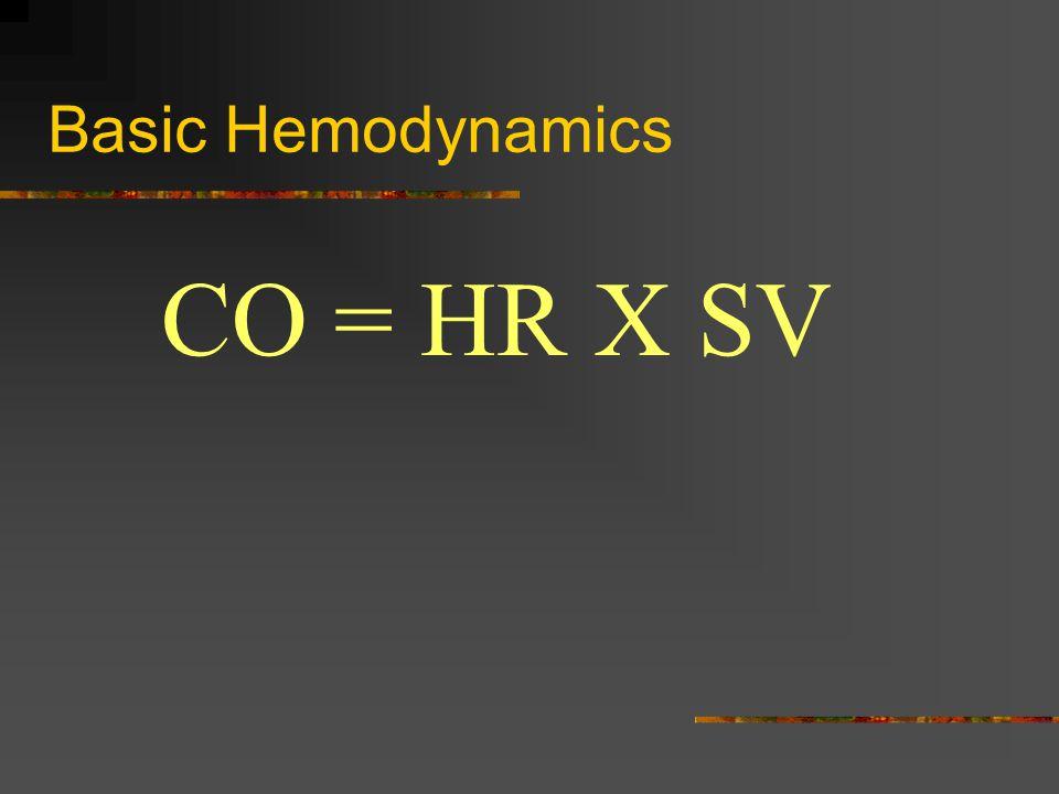 Basic Hemodynamics CO = HR X SV
