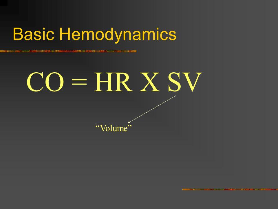 Basic Hemodynamics CO = HR X SV Volume