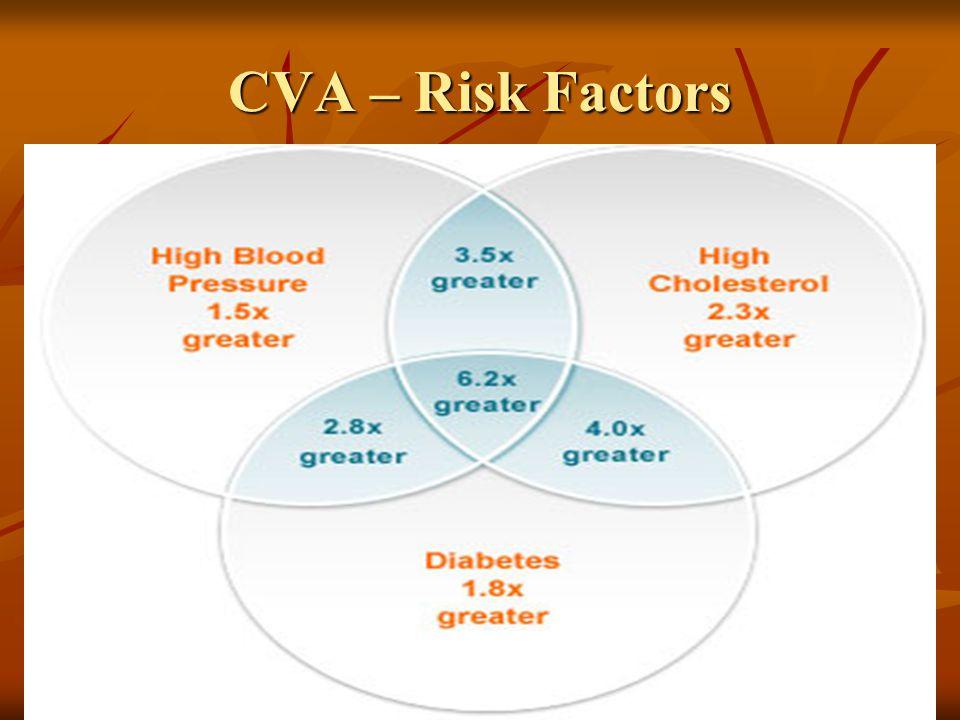 Cerebrovascular Accident Embolic Stroke