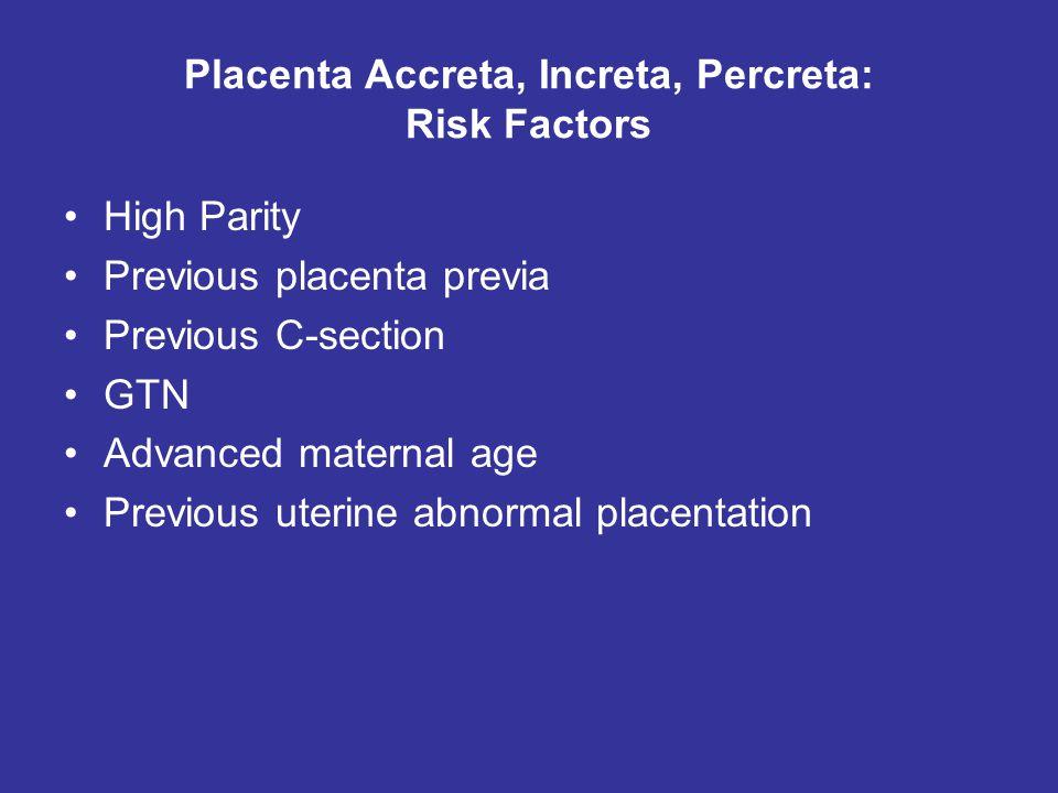 Placenta Accreta, Increta, Percreta: Risk Factors High Parity Previous placenta previa Previous C-section GTN Advanced maternal age Previous uterine a