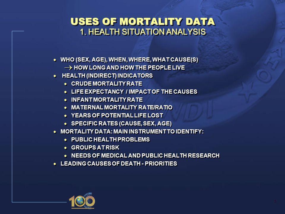 5 USES OF MORTALITY DATA 1.