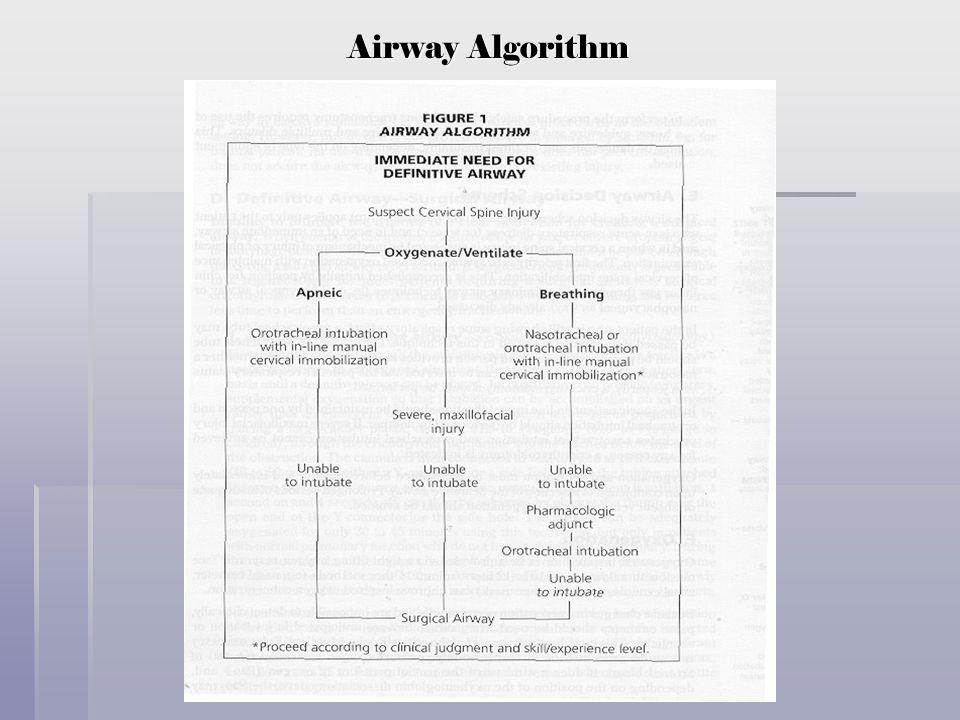 Airway Algorithm