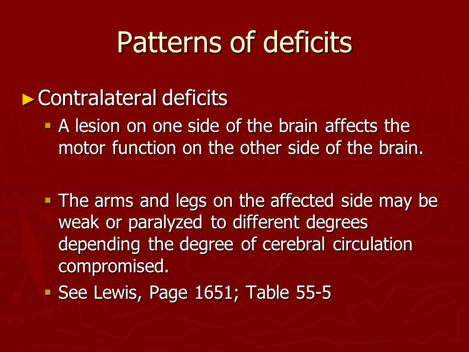 Patterns of deficits ► Contralateral deficits  A lesion on one side of the brain affects the motor function on the other side of the brain.