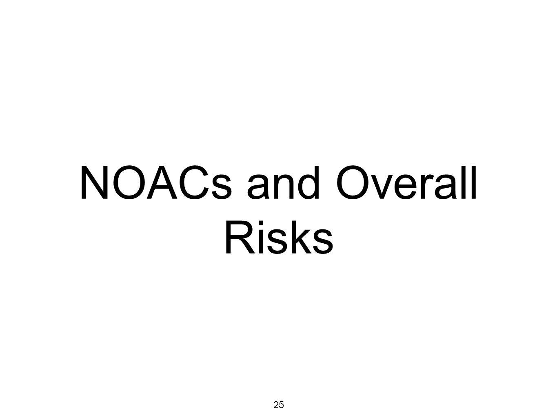25 NOACs and Overall Risks
