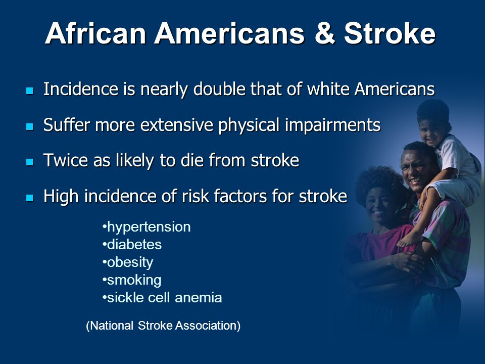 African Americans & Stroke Incidence is nearly double that of white Americans Incidence is nearly double that of white Americans Suffer more extensive