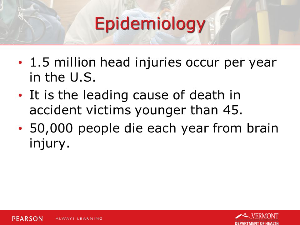 Epidemiology 1.5 million head injuries occur per year in the U.S.