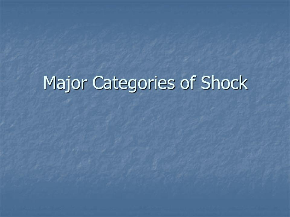 Major Categories of Shock