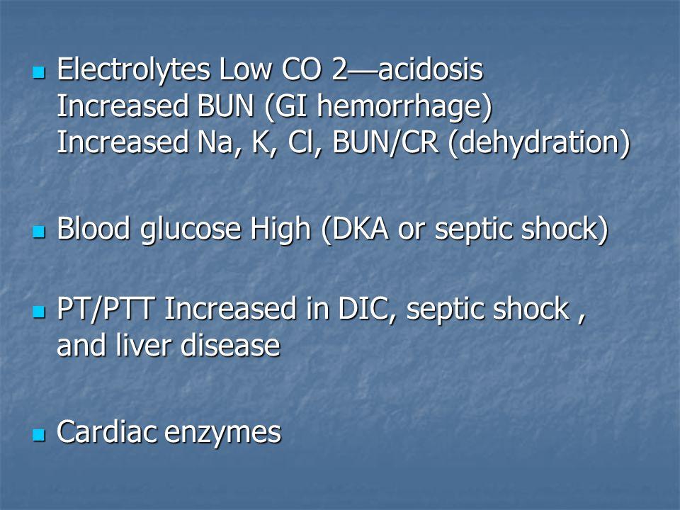 Electrolytes Low CO 2 — acidosis Increased BUN (GI hemorrhage) Increased Na, K, Cl, BUN/CR (dehydration) Electrolytes Low CO 2 — acidosis Increased BUN (GI hemorrhage) Increased Na, K, Cl, BUN/CR (dehydration) Blood glucose High (DKA or septic shock) Blood glucose High (DKA or septic shock) PT/PTT Increased in DIC, septic shock, and liver disease PT/PTT Increased in DIC, septic shock, and liver disease Cardiac enzymes Cardiac enzymes
