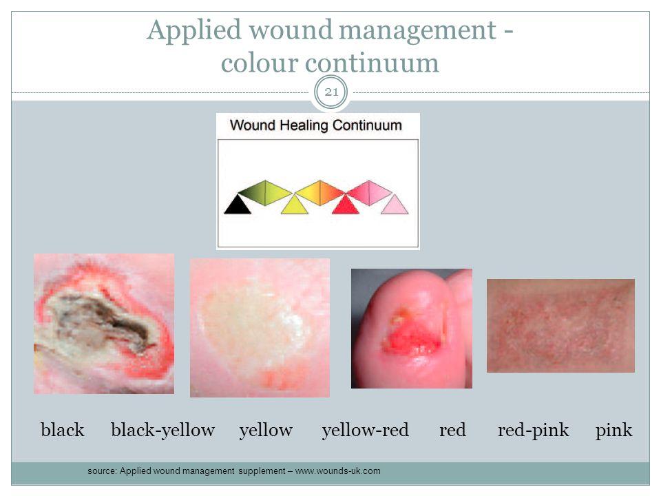 Applied wound management - colour continuum black black-yellow yellow yellow-red red red-pink pink 21 source: Applied wound management supplement – www.wounds-uk.com