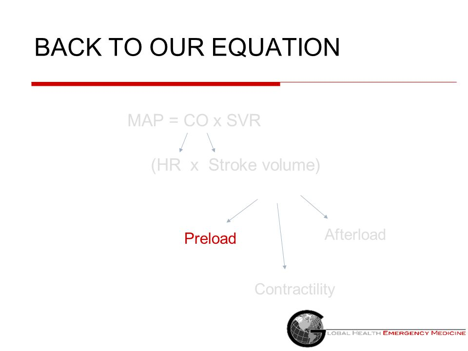 BACK TO OUR EQUATION MAP = CO x SVR (HR x Stroke volume) Preload Afterload Contractility