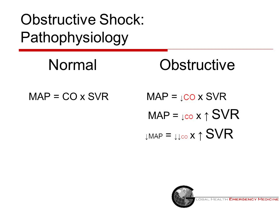 Obstructive Shock: Pathophysiology  Heart pumps well, but the output is decreased due to an obstruction (in or out of the heart) MAP = CO x SVR HR x