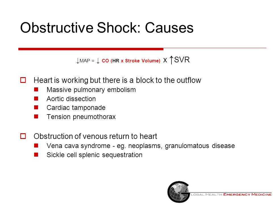 Obstructive Shock: Pathophysiology Normal MAP = CO x SVR Obstructive MAP = ↓ CO x SVR MAP = ↓ CO x ↑ SVR ↓MAP = ↓↓ CO x ↑ SVR