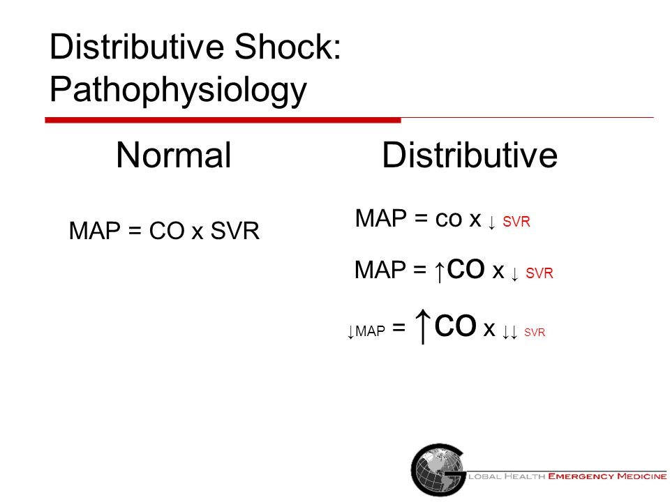 Distributive Shock: Pathophysiology  Heart pumps well, but there is peripheral vasodilation due to loss of vessel tone MAP = CO x SVR HR x Stroke vol