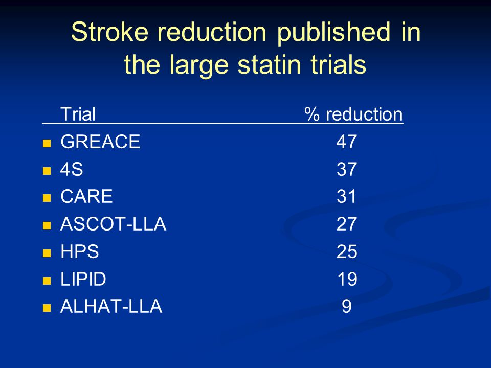 Stroke reduction published in the large statin trials Trial % reduction GREACE 47 4S 37 CARE 31 ASCOT-LLA27 HPS 25 LIPID 19 ALHAT-LLA 9