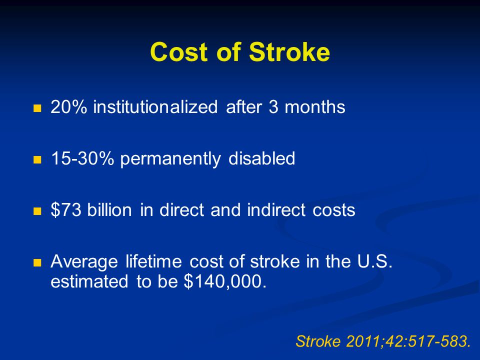 Cost of Stroke 20% institutionalized after 3 months 15-30% permanently disabled $73 billion in direct and indirect costs Average lifetime cost of stroke in the U.S.