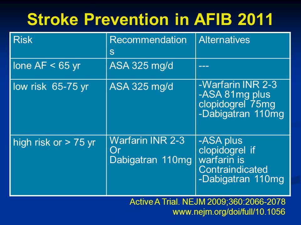 Stroke Prevention in AFIB 2011 RiskRecommendation s Alternatives lone AF < 65 yrASA 325 mg/d--- low risk 65-75 yrASA 325 mg/d -Warfarin INR 2-3 -ASA 8