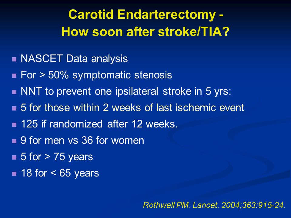 Carotid Endarterectomy - How soon after stroke/TIA.