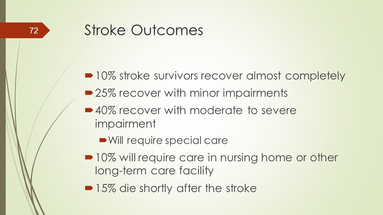 Stroke Outcomes  10% stroke survivors recover almost completely  25% recover with minor impairments  40% recover with moderate to severe impairment