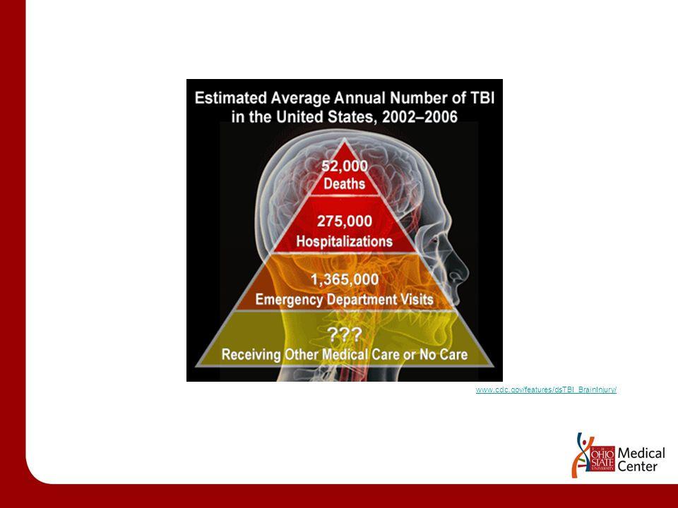 www.cdc.gov/features/dsTBI_BrainInjury/