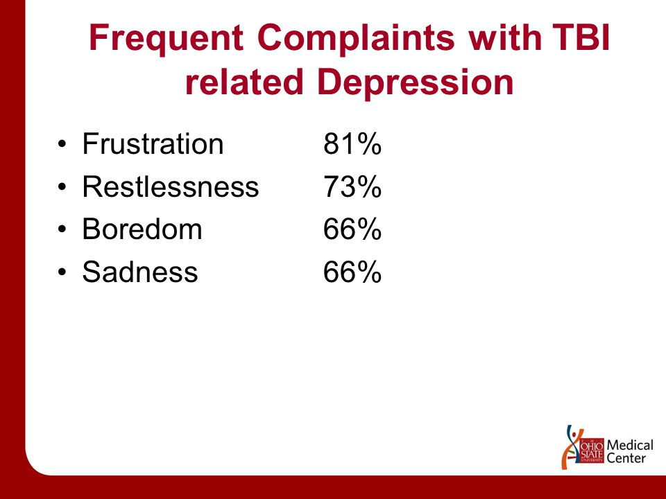 Frequent Complaints with TBI related Depression Frustration81% Restlessness73% Boredom66% Sadness66%