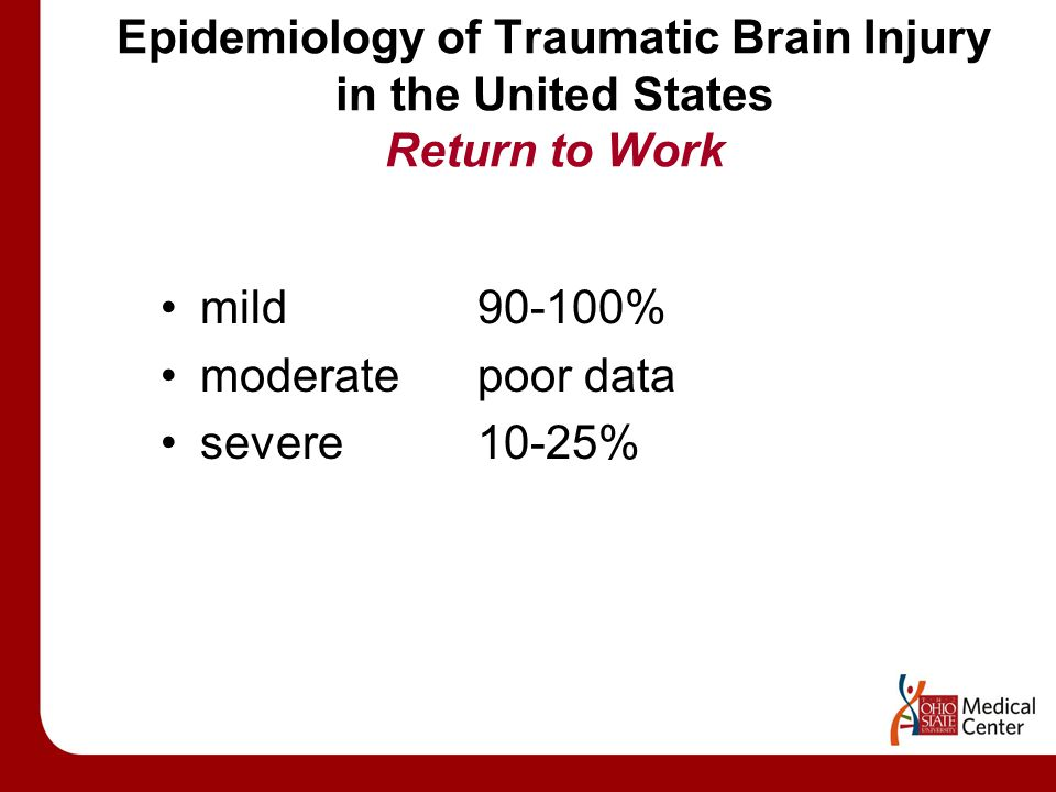 Epidemiology of Traumatic Brain Injury in the United States Return to Work mild90-100% moderatepoor data severe10-25%