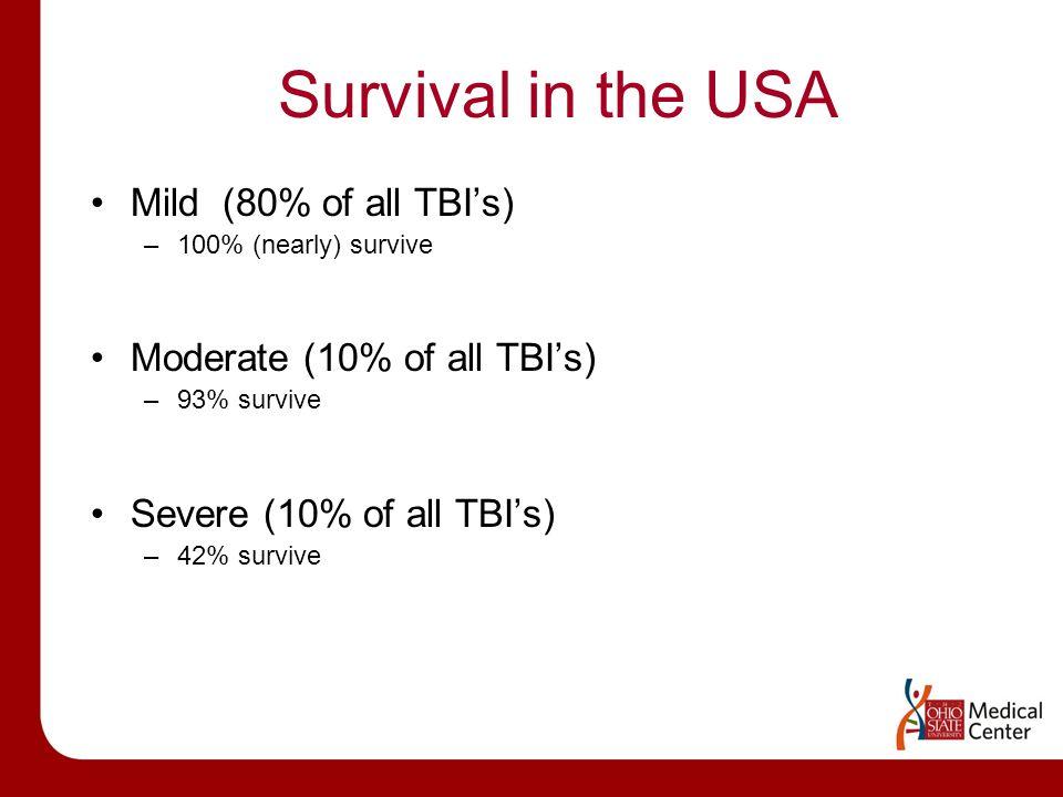Severe TBI GCS 3-8 Coma duration 6+ hours