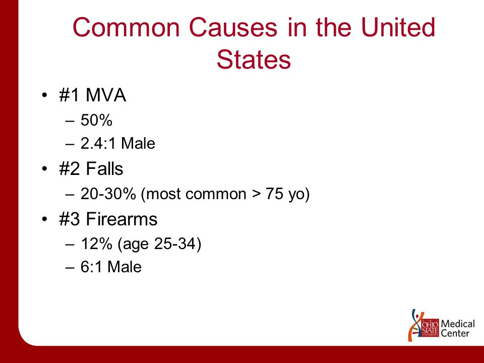 Common Causes in the United States #1 MVA –50% –2.4:1 Male #2 Falls –20-30% (most common > 75 yo) #3 Firearms –12% (age 25-34) –6:1 Male