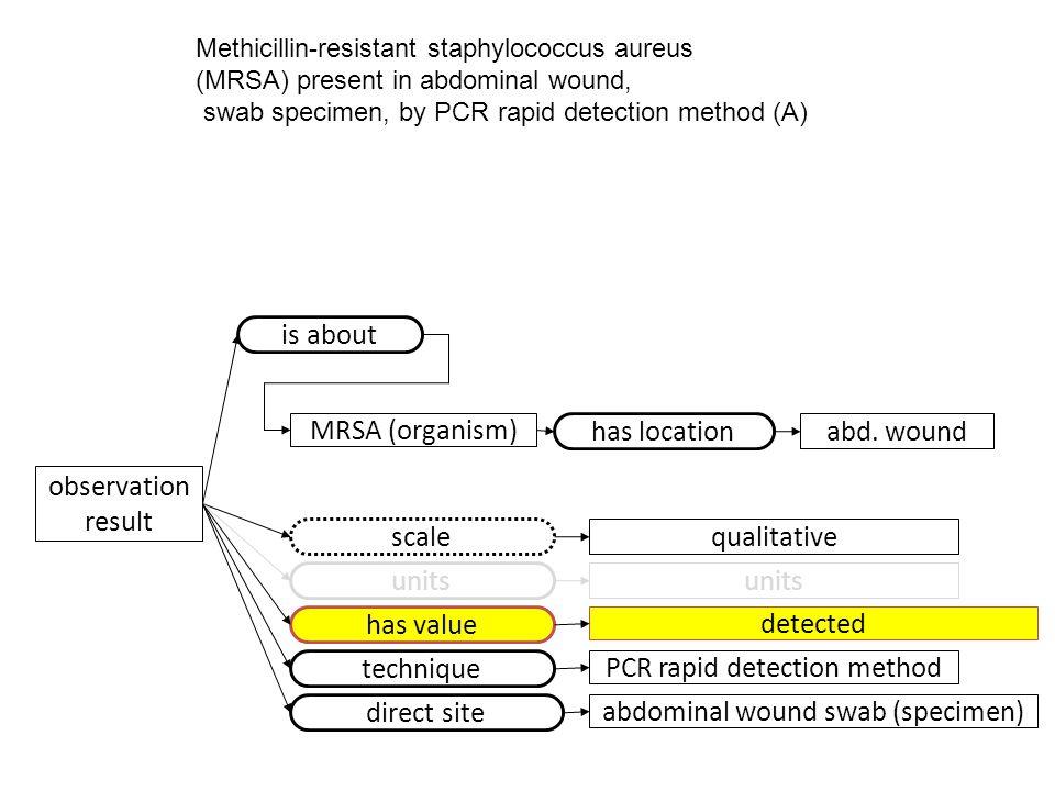 has value detected Methicillin-resistant staphylococcus aureus (MRSA) present in abdominal wound, swab specimen, by PCR rapid detection method (A) obs