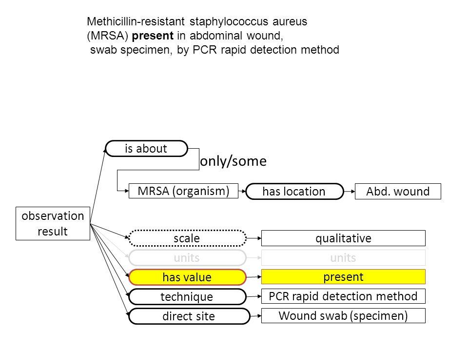 observation result scale qualitative Methicillin-resistant staphylococcus aureus (MRSA) present in abdominal wound, swab specimen, by PCR rapid detect