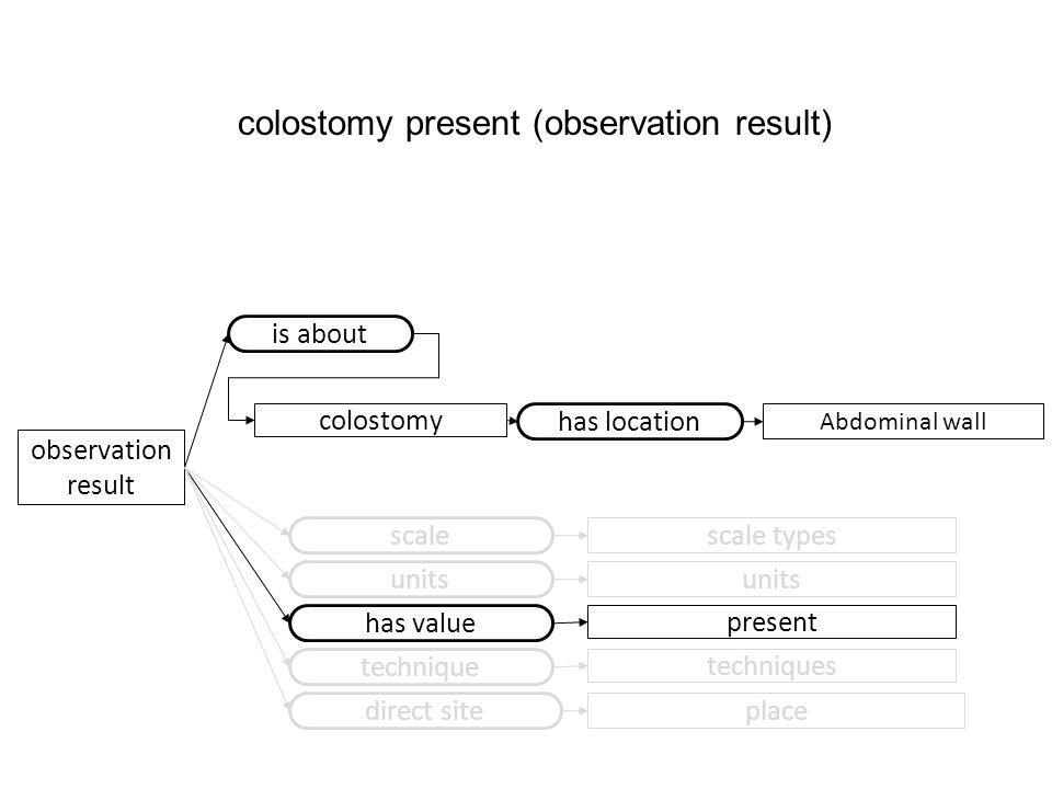 observation result scale scale types has value present units technique techniques direct site place colostomy present (observation result) colostomy i