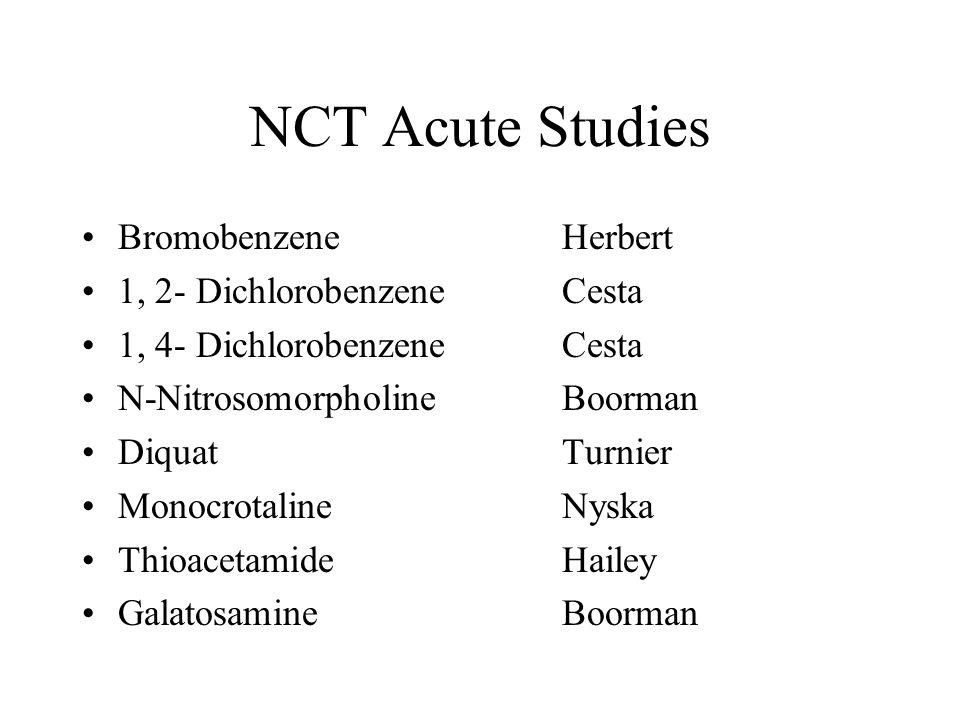 NCT Acute Studies BromobenzeneHerbert 1, 2- DichlorobenzeneCesta 1, 4- DichlorobenzeneCesta N-NitrosomorpholineBoorman DiquatTurnier MonocrotalineNysk