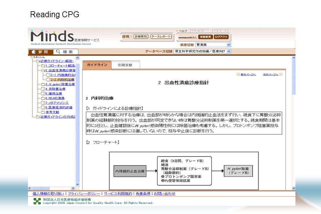 Reading CPG