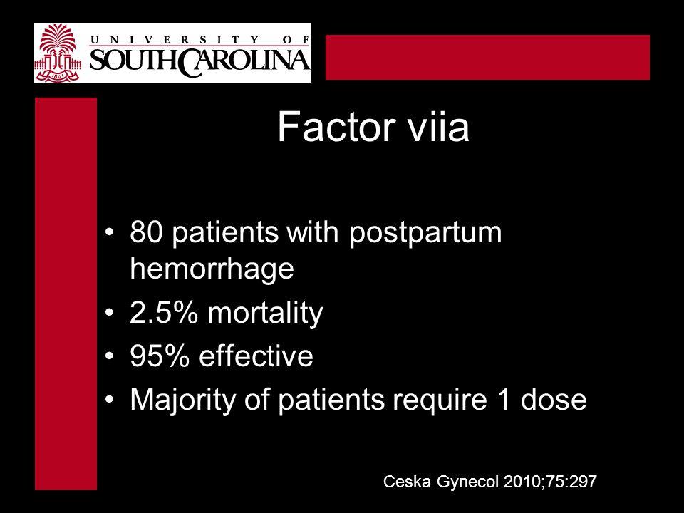 Factor viia 80 patients with postpartum hemorrhage 2.5% mortality 95% effective Majority of patients require 1 dose Ceska Gynecol 2010;75:297