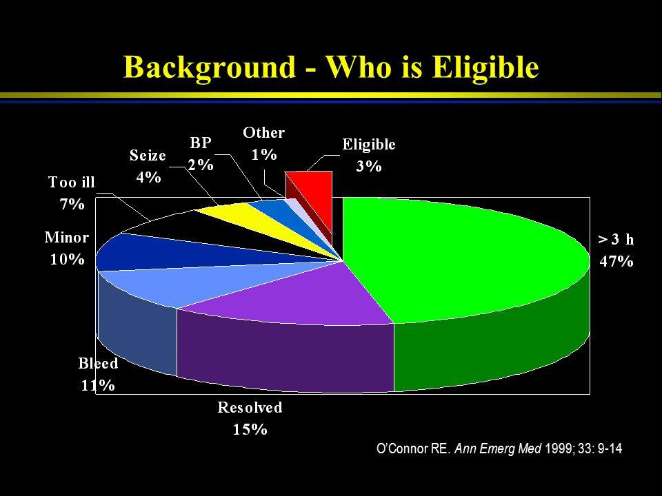 Background Median Time (Hours) Spent Evaluating Stroke Patients (Prehospital = time at home + EMS [small part]) Kothari (Cincinnati). Ann Emerg Med 19