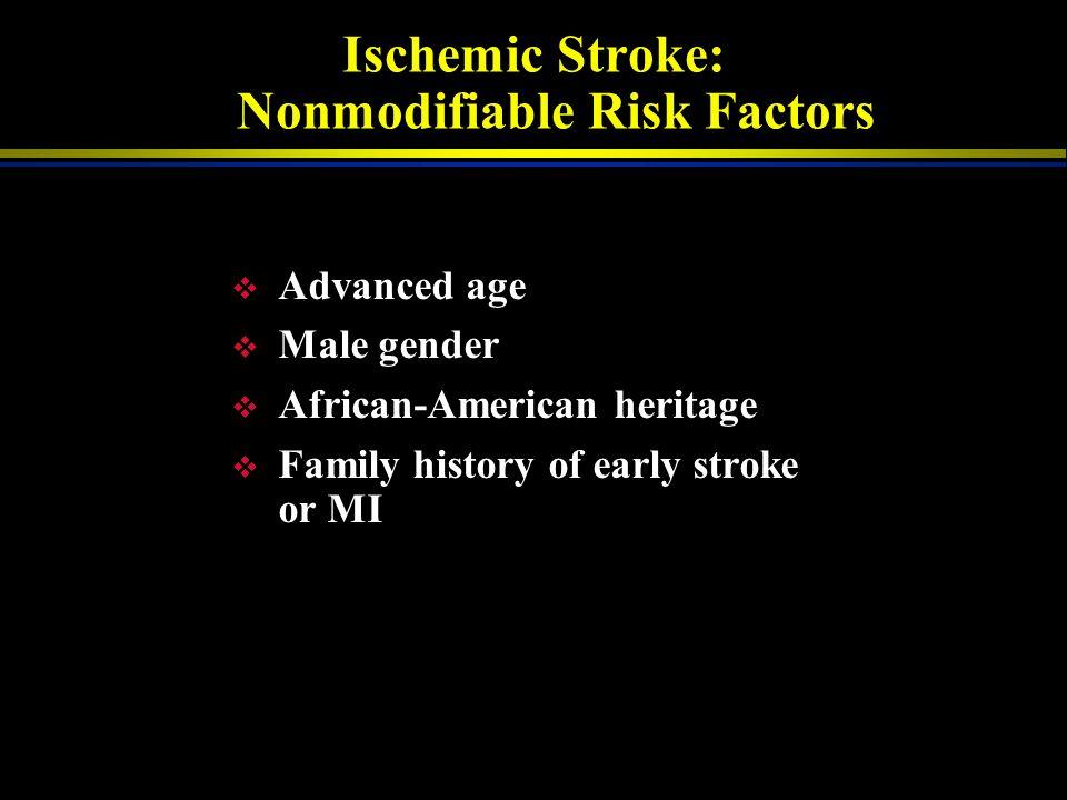 Ischemic Stroke: Modifiable Risk Factors v Hypertension (systolic and diastolic) v Cigarette smoking v Prior stroke/ TIA v Heart disease v Diabetes me