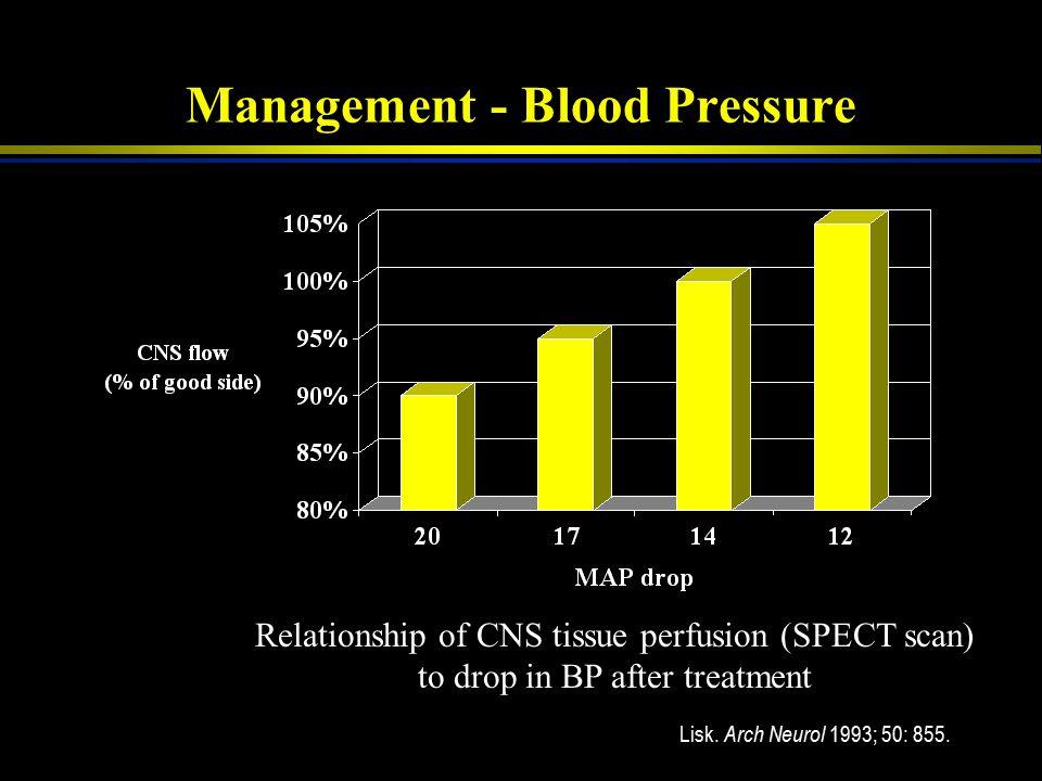 Management - Glucose Pulsinelli. Am J Med 1983; 74: 540.