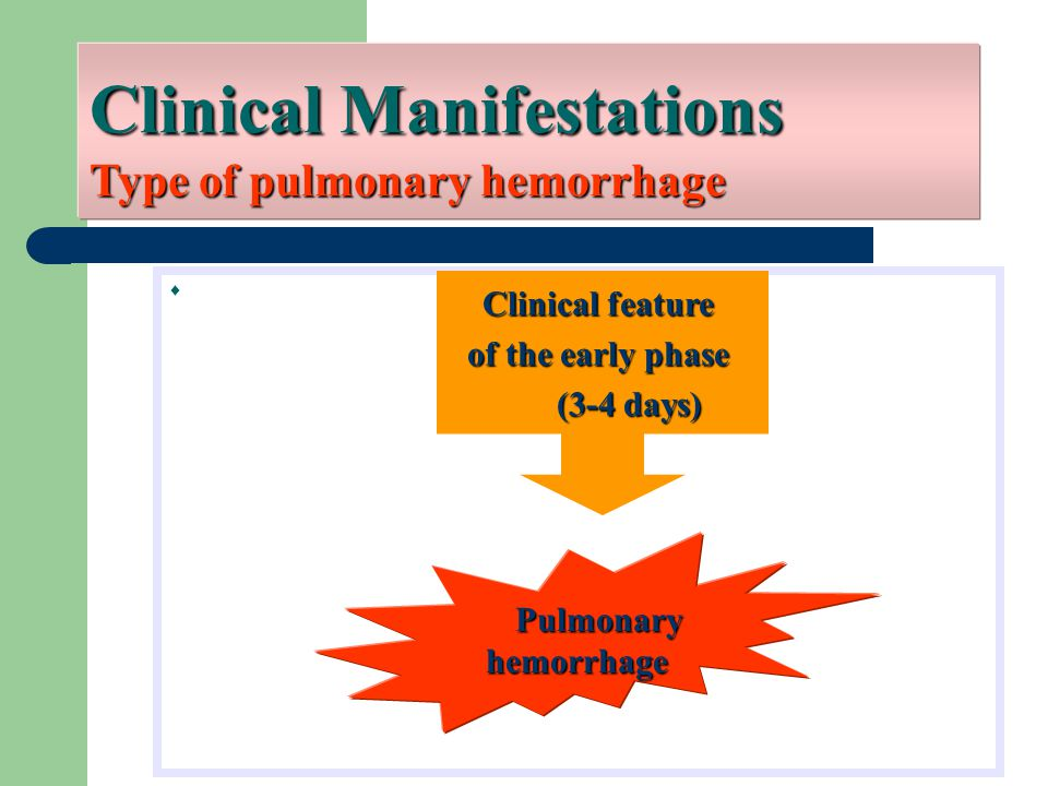 Clinical Manifestations Type of pulmonary hemorrhage  Pulmonary hemorrhage Pulmonary hemorrhage Clinical feature of the early phase (3-4 days)