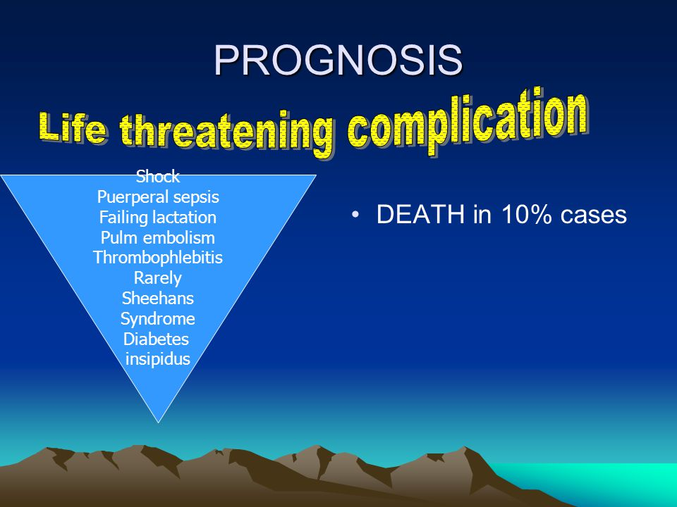 PROGNOSIS DEATH in 10% cases Shock Puerperal sepsis Failing lactation Pulm embolism Thrombophlebitis Rarely Sheehans Syndrome Diabetes insipidus