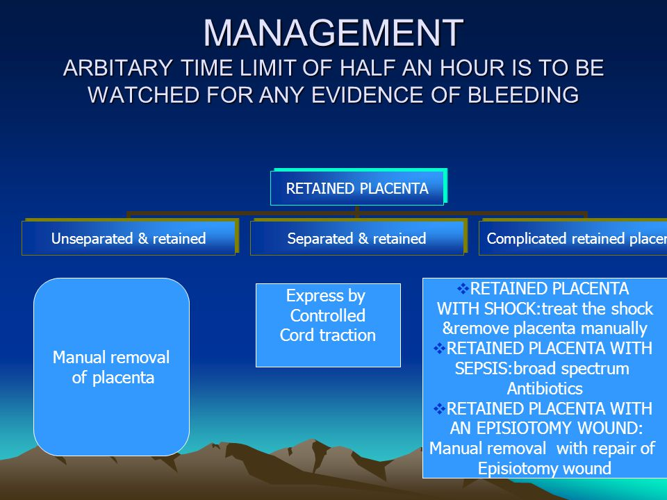 MANAGEMENT ARBITARY TIME LIMIT OF HALF AN HOUR IS TO BE WATCHED FOR ANY EVIDENCE OF BLEEDING RETAINED PLACENTA Unseparated & retained Separated & reta