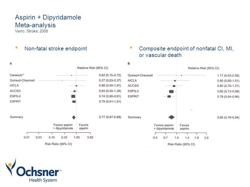 Aspirin + Dipyridamole Meta-analysis Verro, Stroke, 2008 Non-fatal stroke endpoint Composite endpoint of nonfatal CI, MI, or vascular death